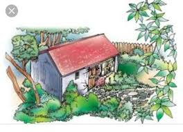 Ncert solutions for class 7 english Poem The Shed